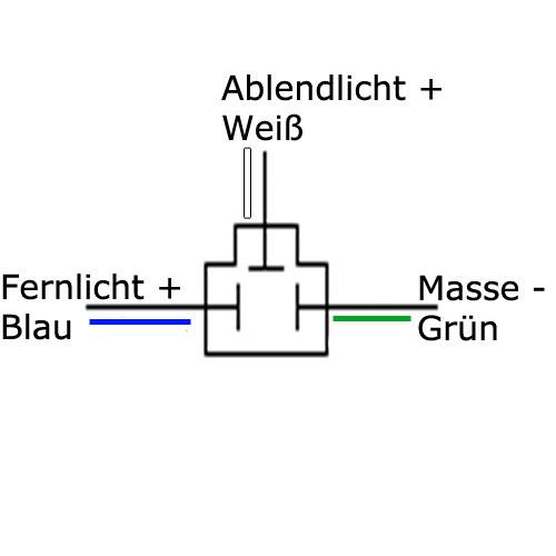motorrad-scheinwerfer-kabelbelegung